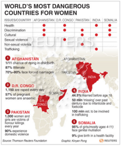 World's_most_dangerous_countries_for_women